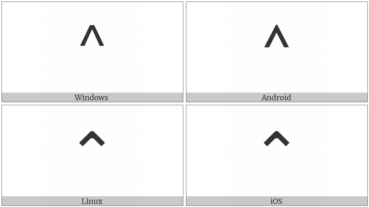 Up Arrowhead on various operating systems