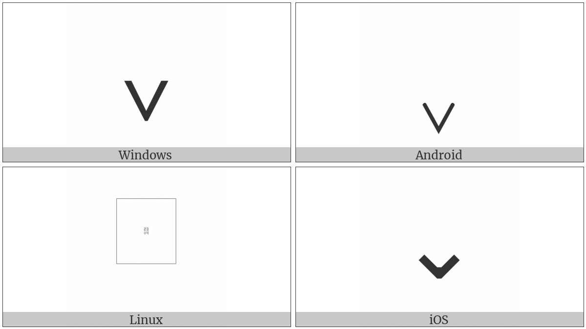 Down Arrowhead on various operating systems