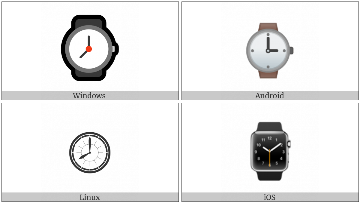 Watch on various operating systems