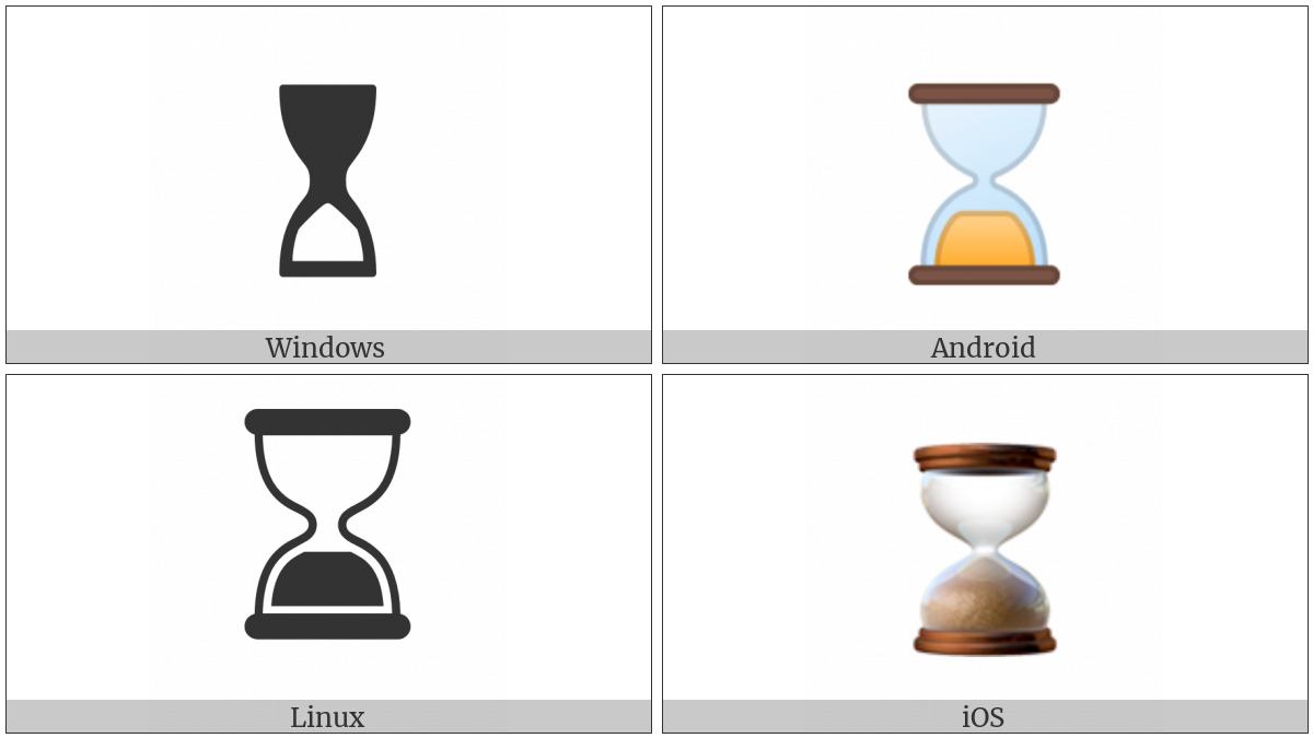 Hourglass on various operating systems