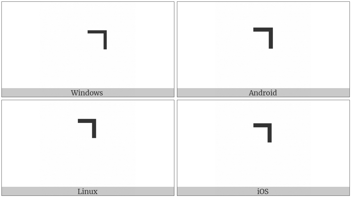 Top Right Corner on various operating systems