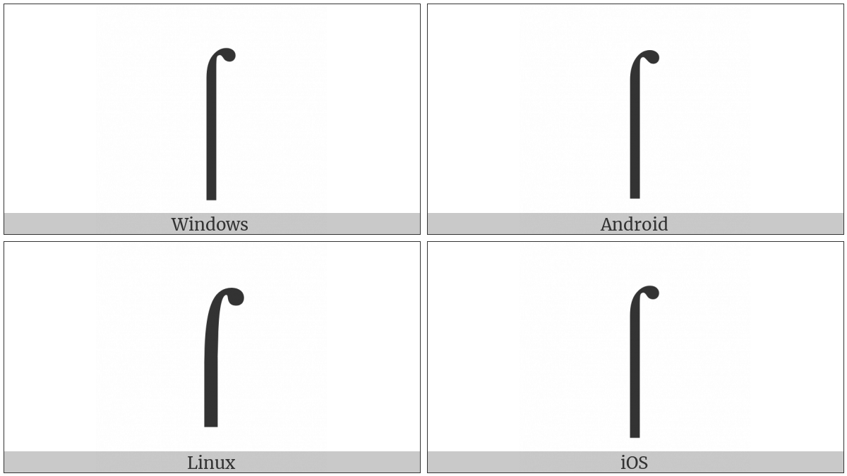 Top Half Integral on various operating systems