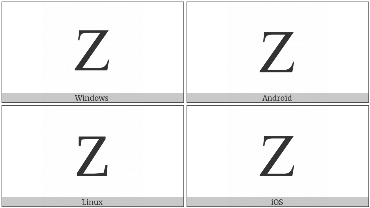 Latin Capital Letter Z on various operating systems