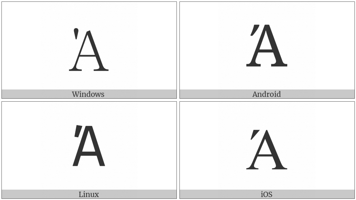 Greek Capital Letter Alpha With Tonos on various operating systems