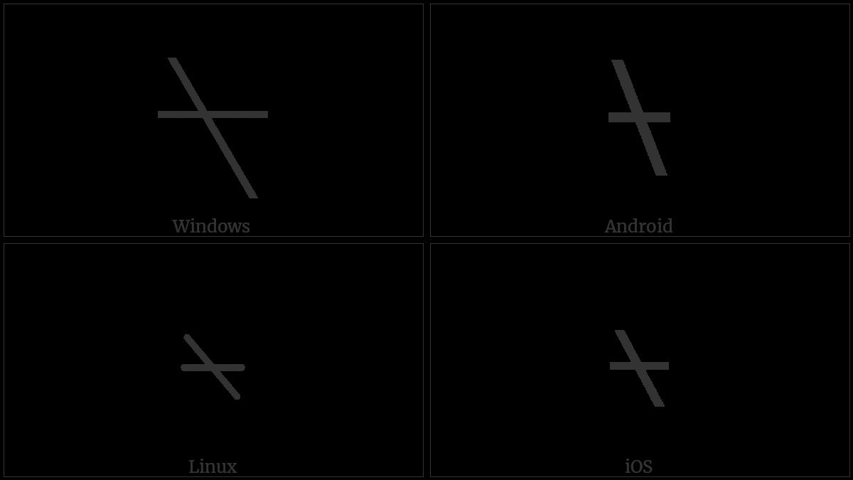 Apl Functional Symbol Backslash Bar on various operating systems