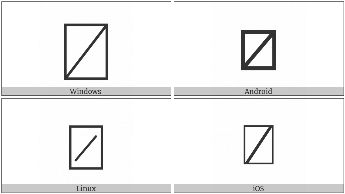 Apl Functional Symbol Quad Slash on various operating systems