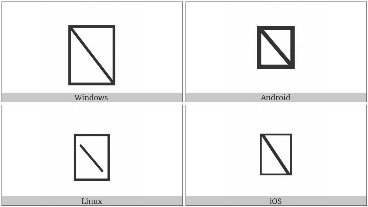 Apl Functional Symbol Quad Backslash on various operating systems