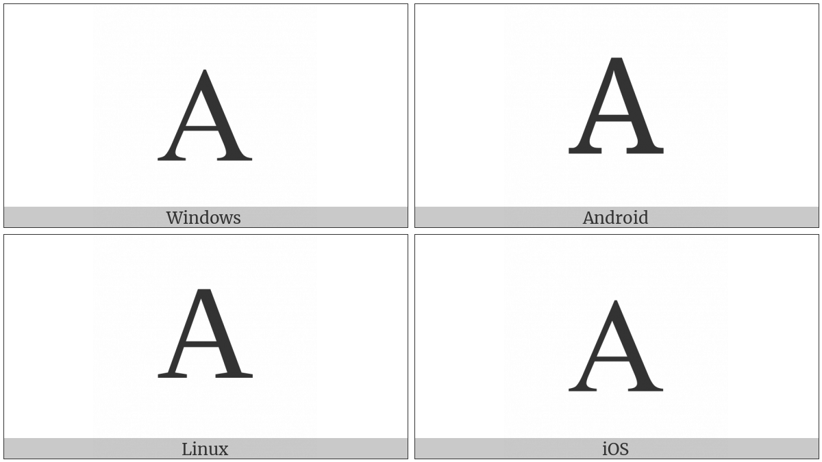 Greek Capital Letter Alpha on various operating systems
