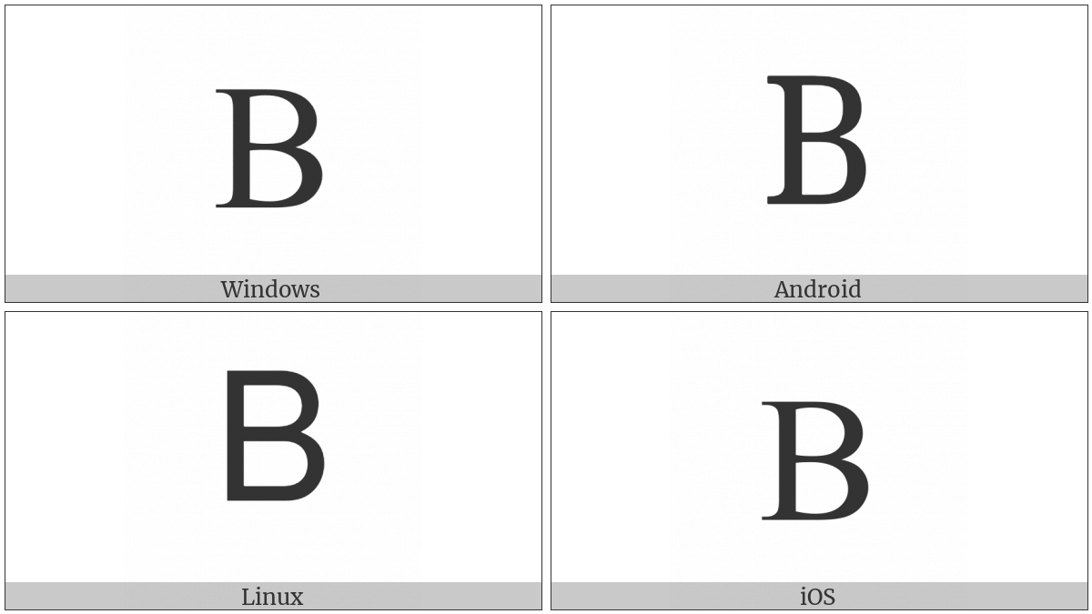 Greek Capital Letter Beta on various operating systems