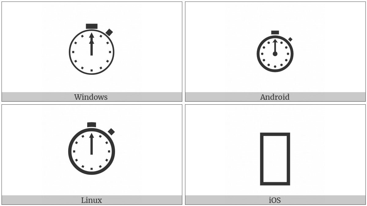 Stopwatch on various operating systems
