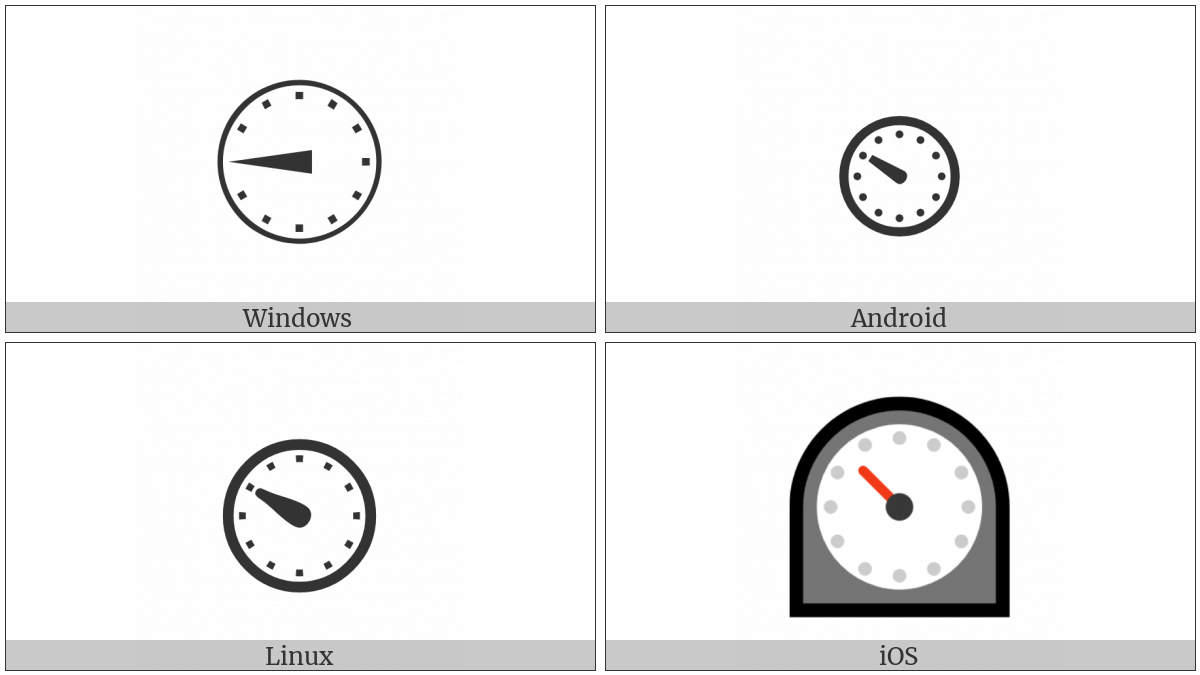 Timer Clock on various operating systems