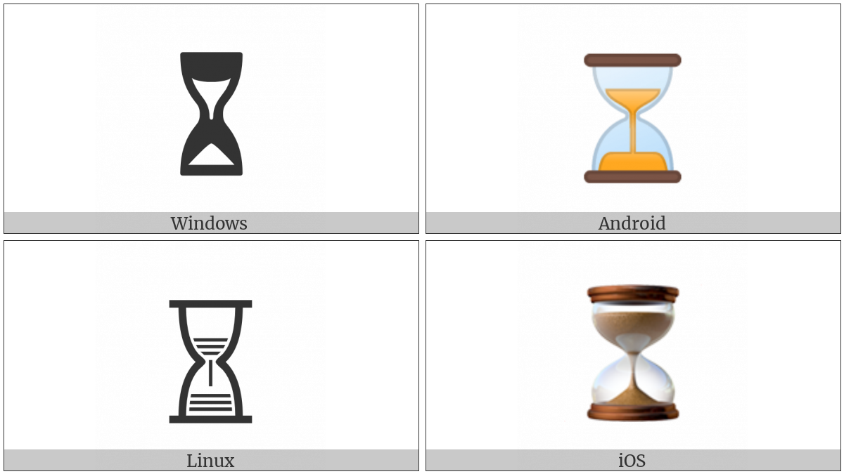 Hourglass With Flowing Sand on various operating systems