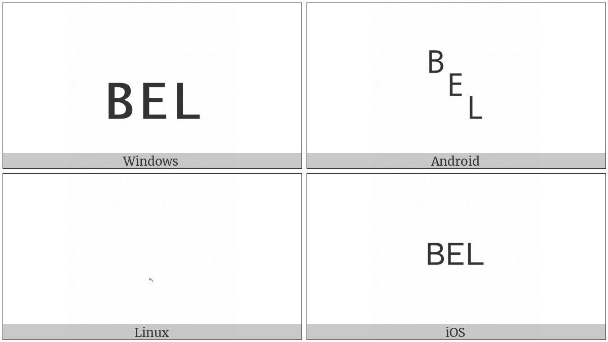 Symbol For Bell on various operating systems