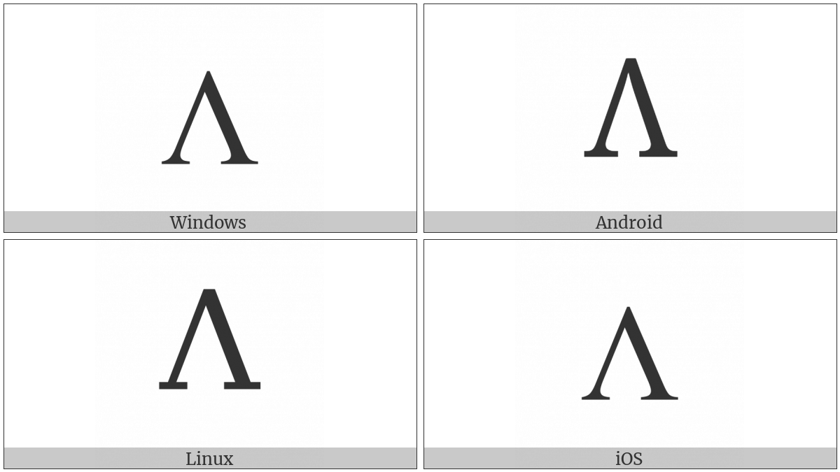 Greek Capital Letter Lamda on various operating systems