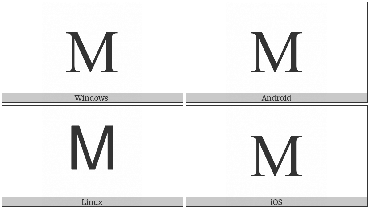 Greek Capital Letter Mu on various operating systems