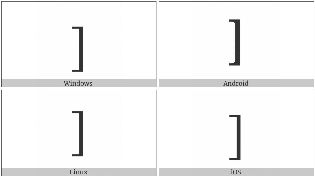 Right Square Bracket on various operating systems