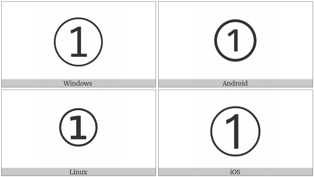 Circled Digit One on various operating systems