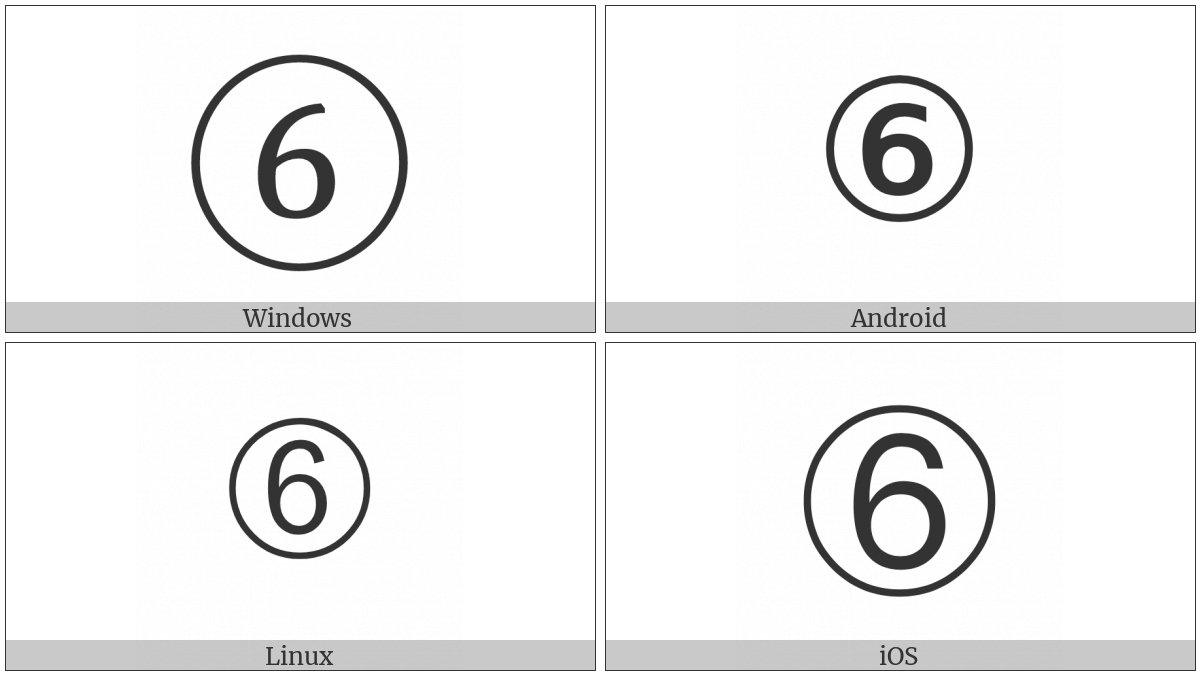Circled Digit Six on various operating systems