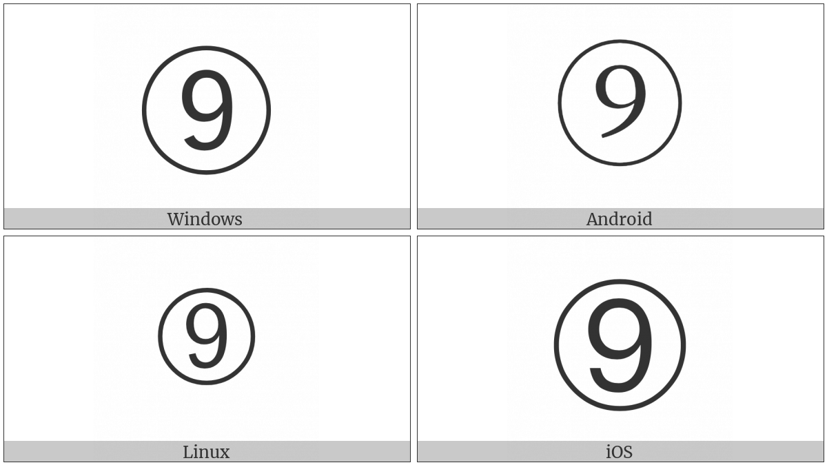 Circled Digit Nine on various operating systems