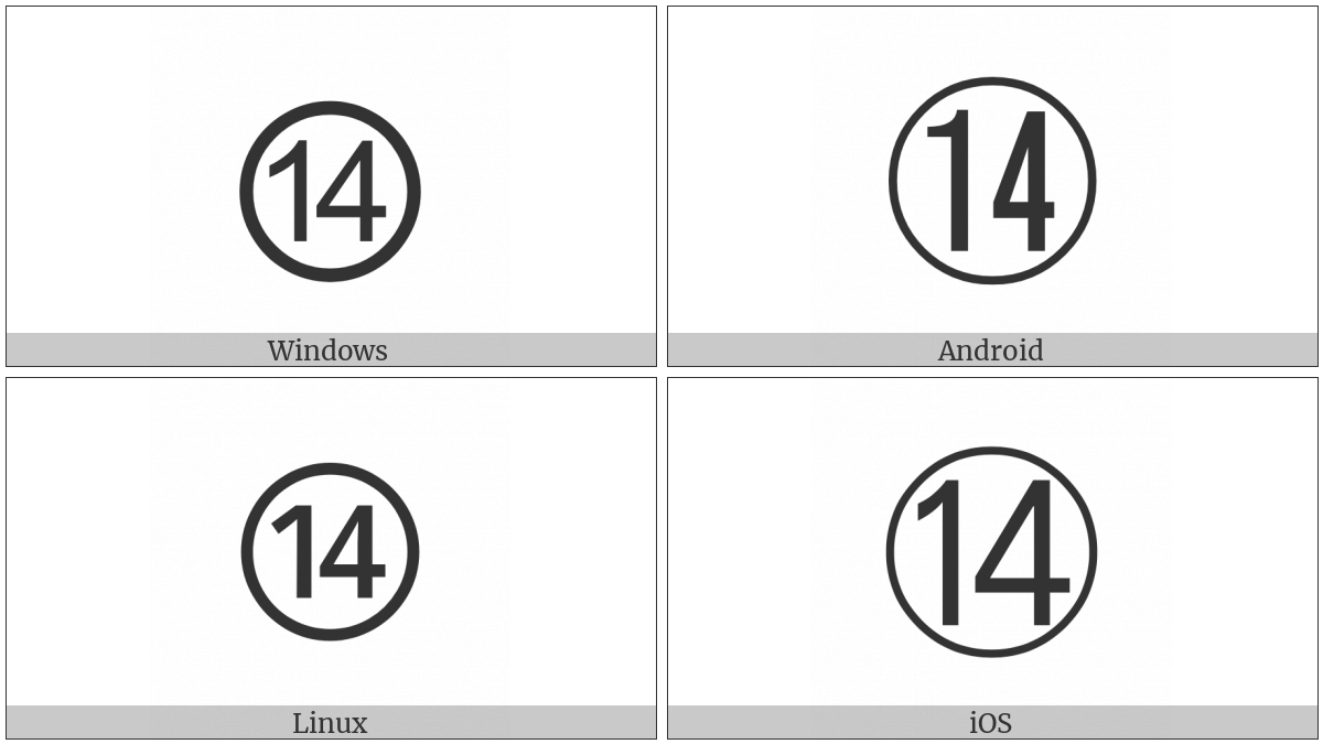 Circled Number Fourteen on various operating systems