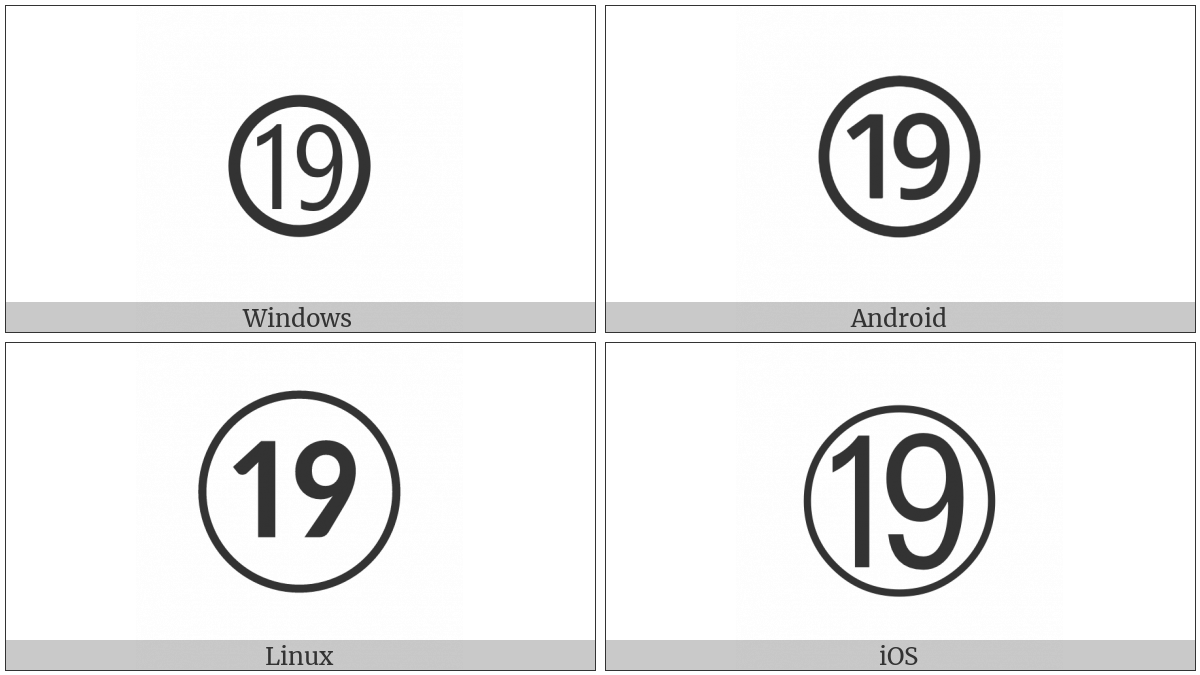 Circled Number Nineteen on various operating systems