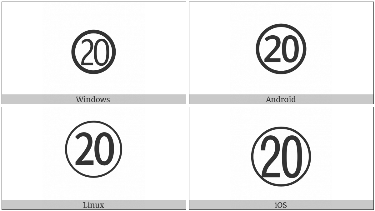 Circled Number Twenty on various operating systems