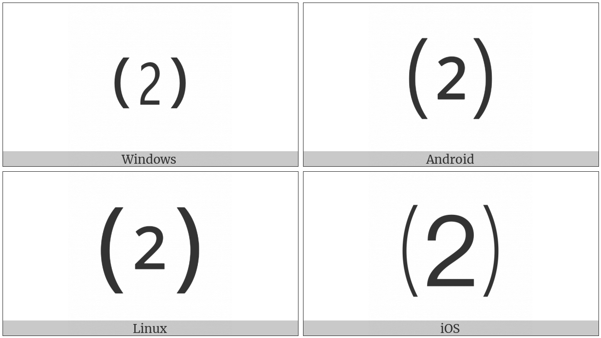 Parenthesized Digit Two on various operating systems