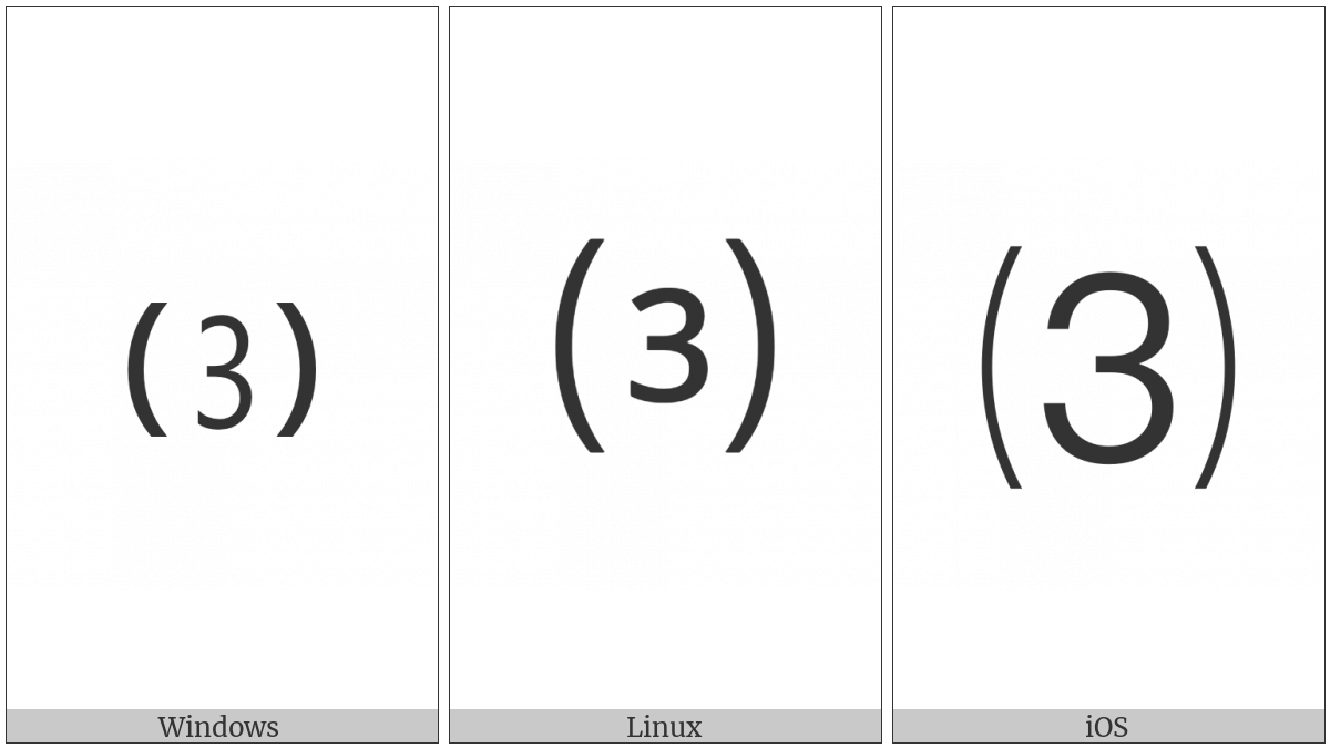 Parenthesized Digit Three on various operating systems