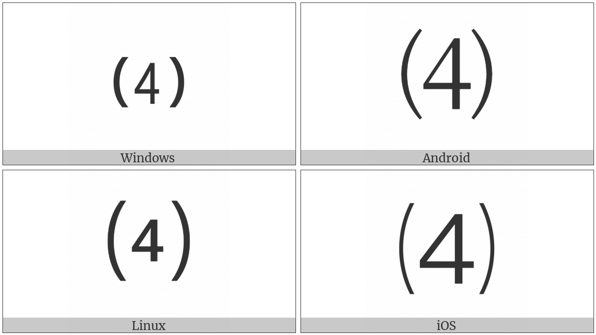 Parenthesized Digit Four on various operating systems