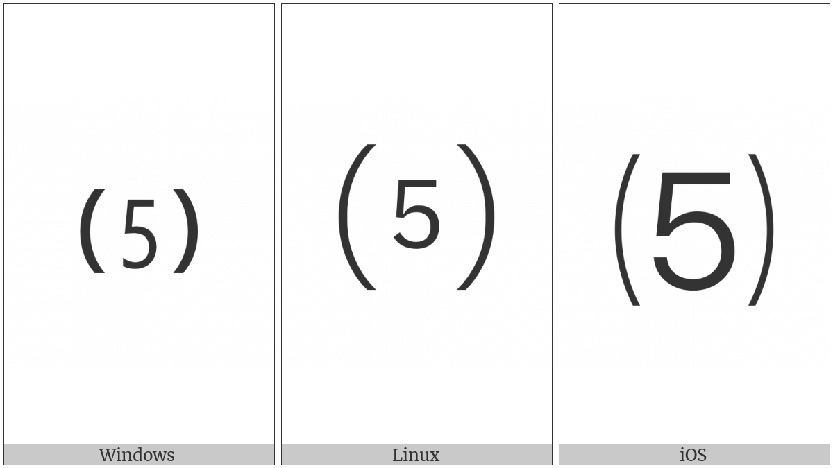 Parenthesized Digit Five on various operating systems