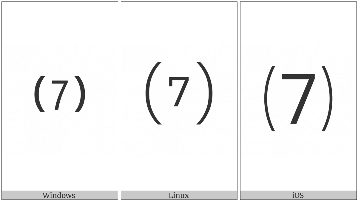 Parenthesized Digit Seven on various operating systems