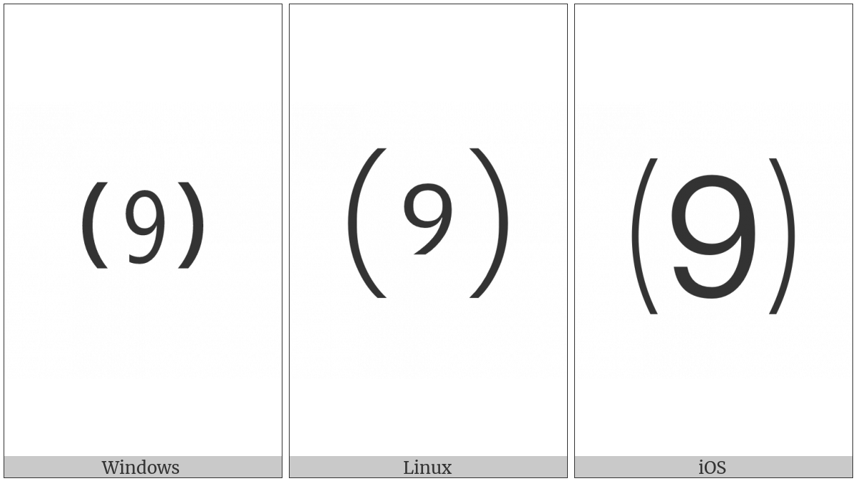 Parenthesized Digit Nine on various operating systems