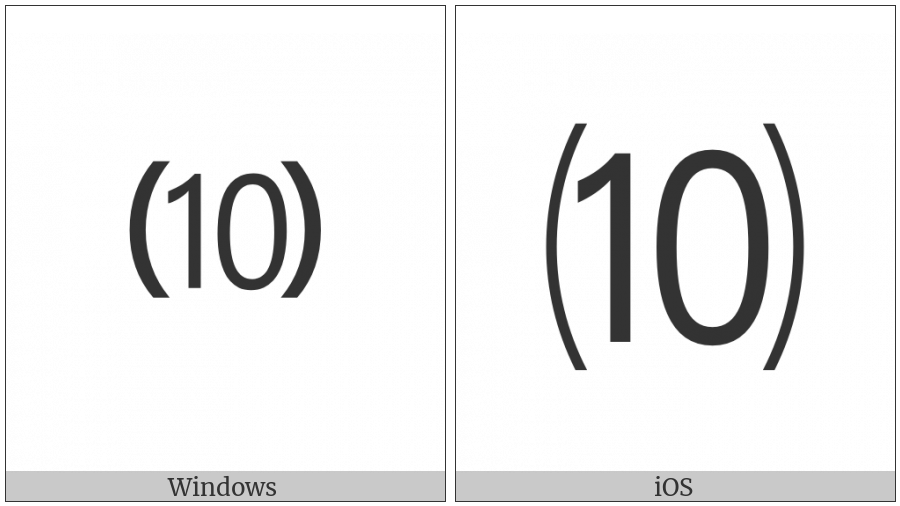 Parenthesized Number Ten on various operating systems