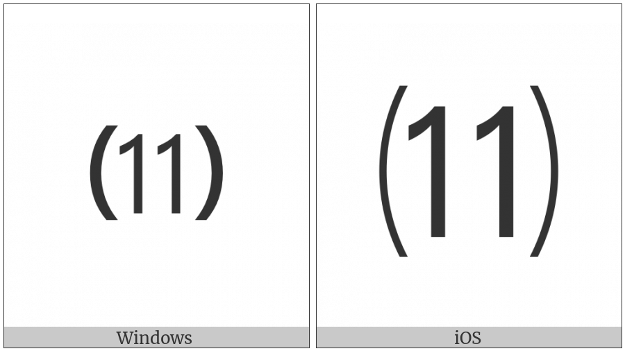 Parenthesized Number Eleven on various operating systems