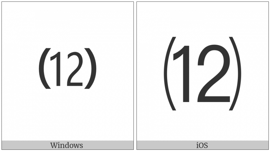 Parenthesized Number Twelve on various operating systems