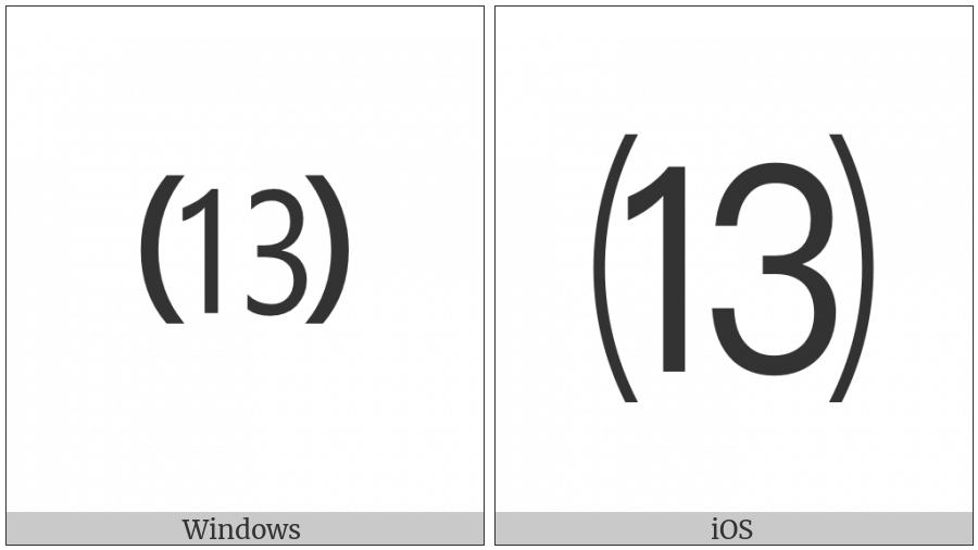 Parenthesized Number Thirteen on various operating systems