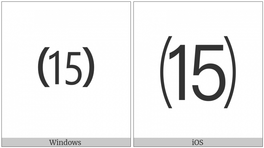 Parenthesized Number Fifteen on various operating systems