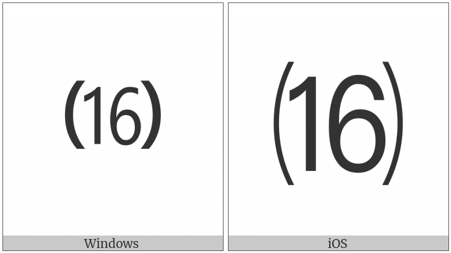 Parenthesized Number Sixteen on various operating systems