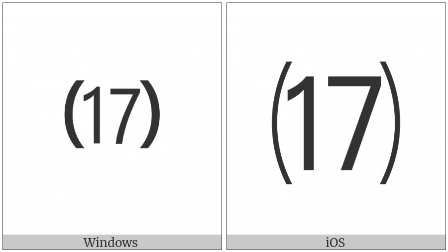 Parenthesized Number Seventeen on various operating systems