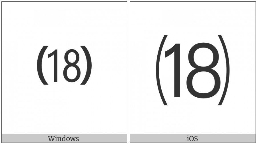 Parenthesized Number Eighteen on various operating systems