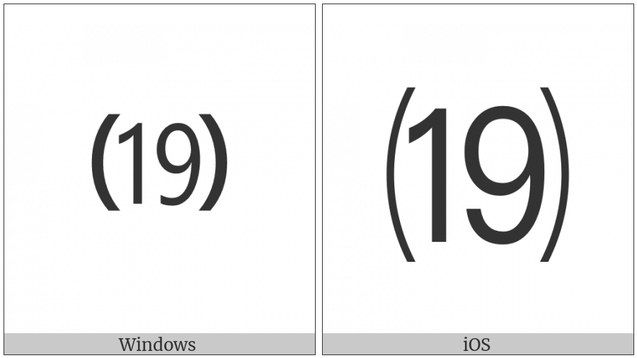 Parenthesized Number Nineteen on various operating systems