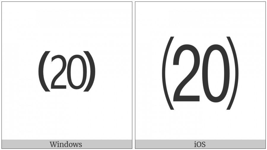 Parenthesized Number Twenty on various operating systems