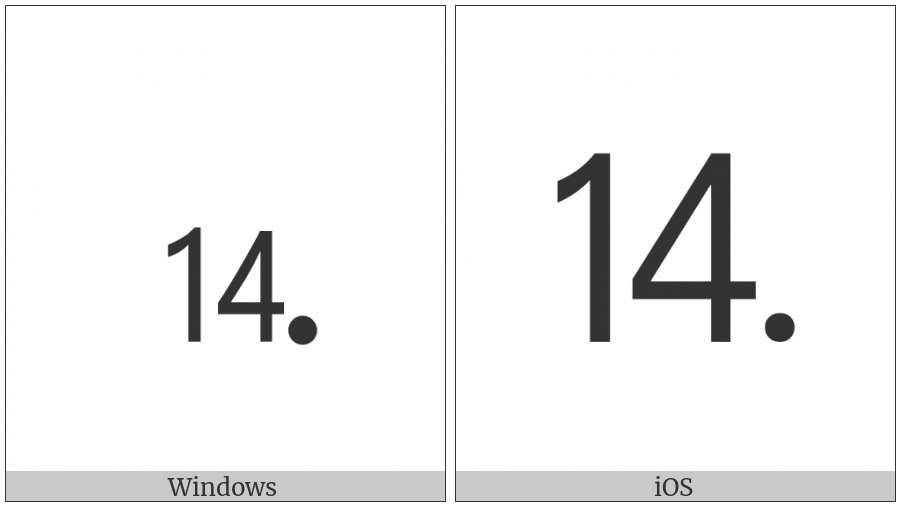 Number Fourteen Full Stop on various operating systems