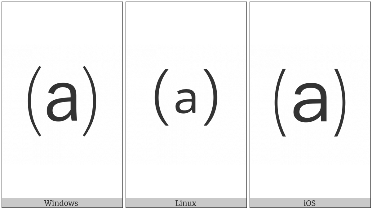 Parenthesized Latin Small Letter A on various operating systems