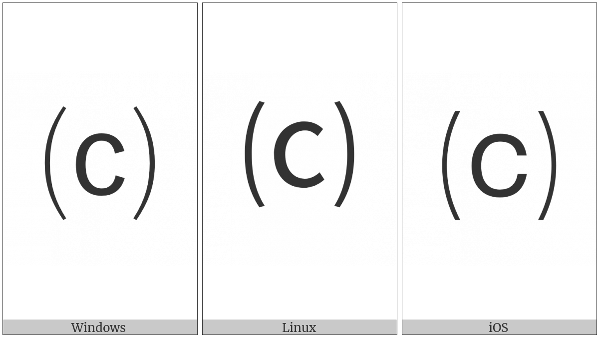 Parenthesized Latin Small Letter C on various operating systems