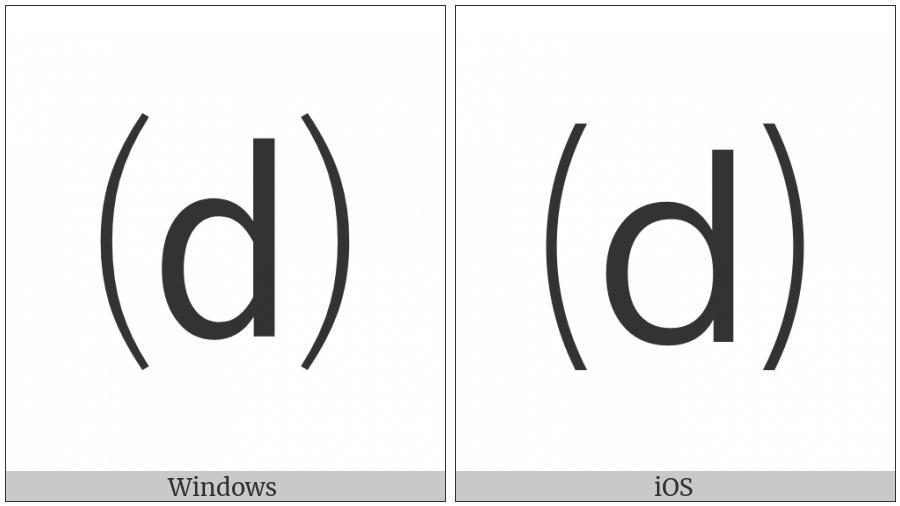 Parenthesized Latin Small Letter D on various operating systems