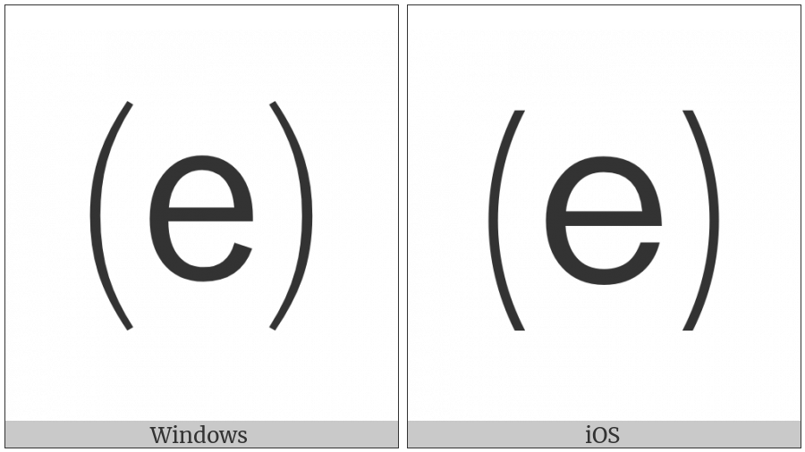 Parenthesized Latin Small Letter E on various operating systems