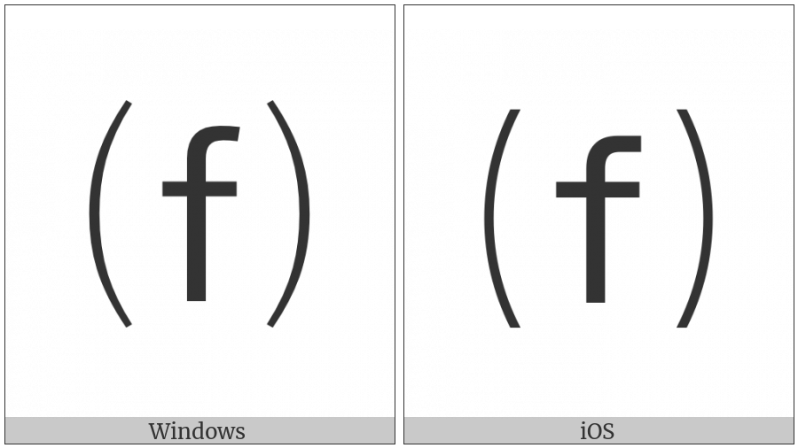 Parenthesized Latin Small Letter F on various operating systems