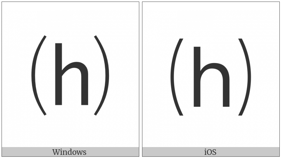 Parenthesized Latin Small Letter H on various operating systems