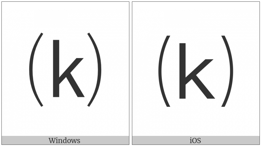 Parenthesized Latin Small Letter K on various operating systems